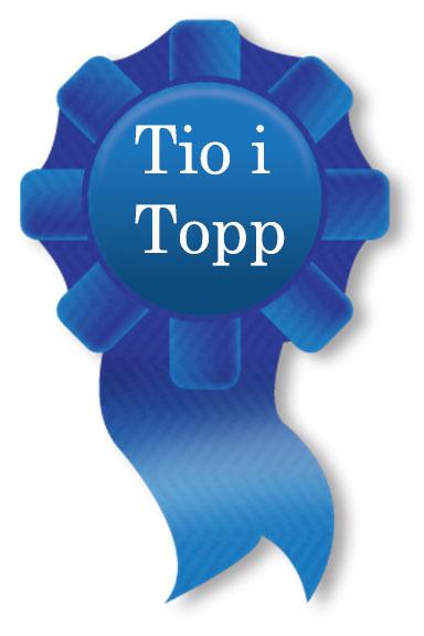 Tio_i_Topp